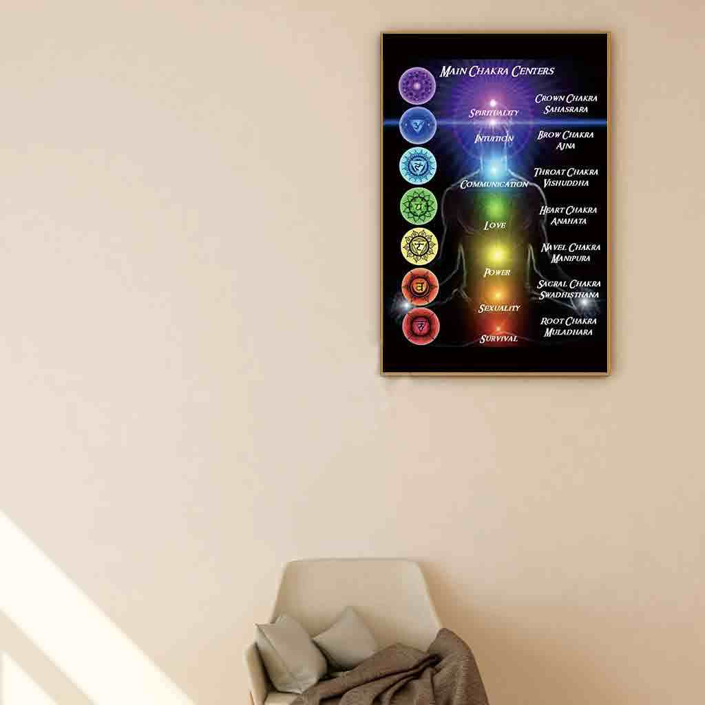 Art Poster Decoration  Picture Print Canvas Painting 24x36 12x18 Chakras of Yoga Comic Anime Custom Chart living room decoration