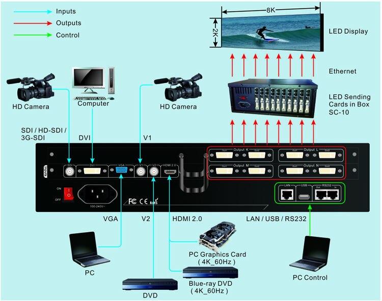 VDWALL LVP609 4K 60Hz video processor-3