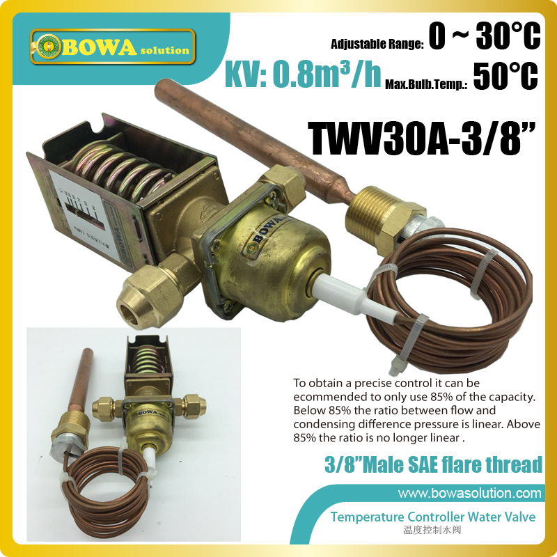 Self-acting water valve operated by decreasing temperature works in water chillers to ensure chilled water at fixed temperature