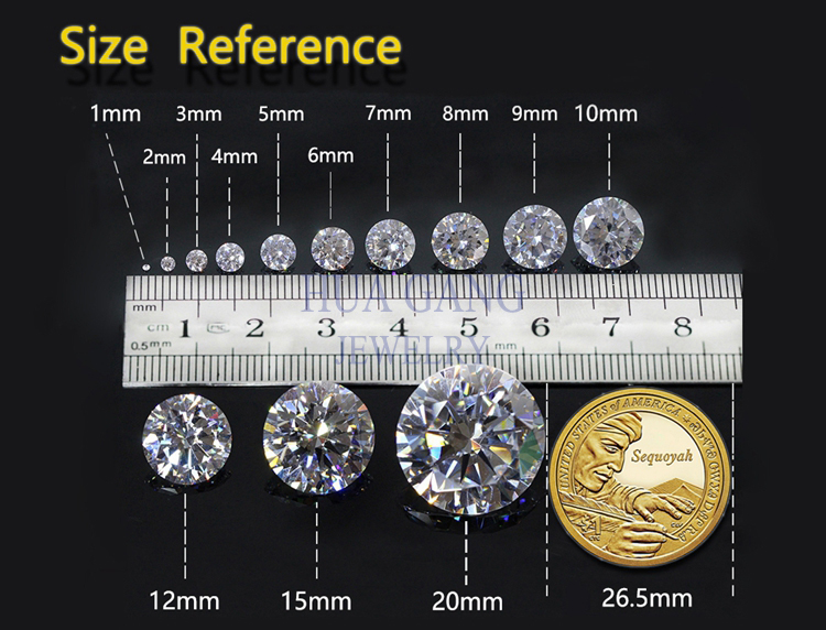 美元硬币参考图_详情图