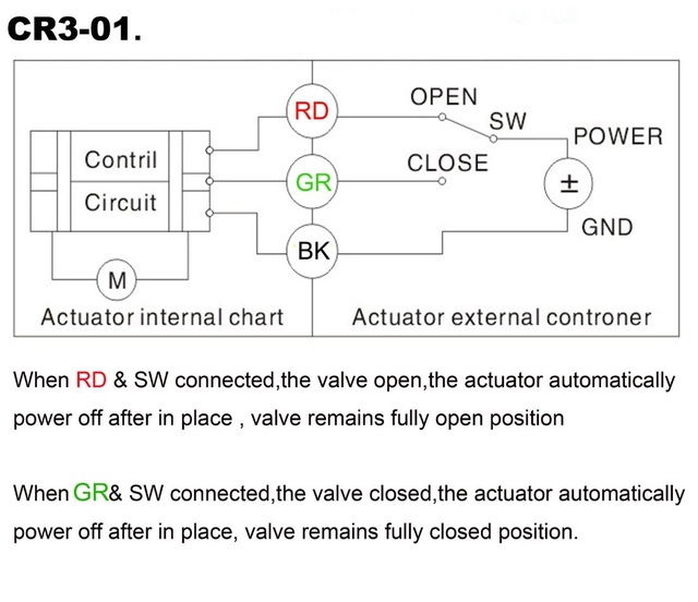 3 Ball Valve Position Diagram House Wiring Diagram Symbols