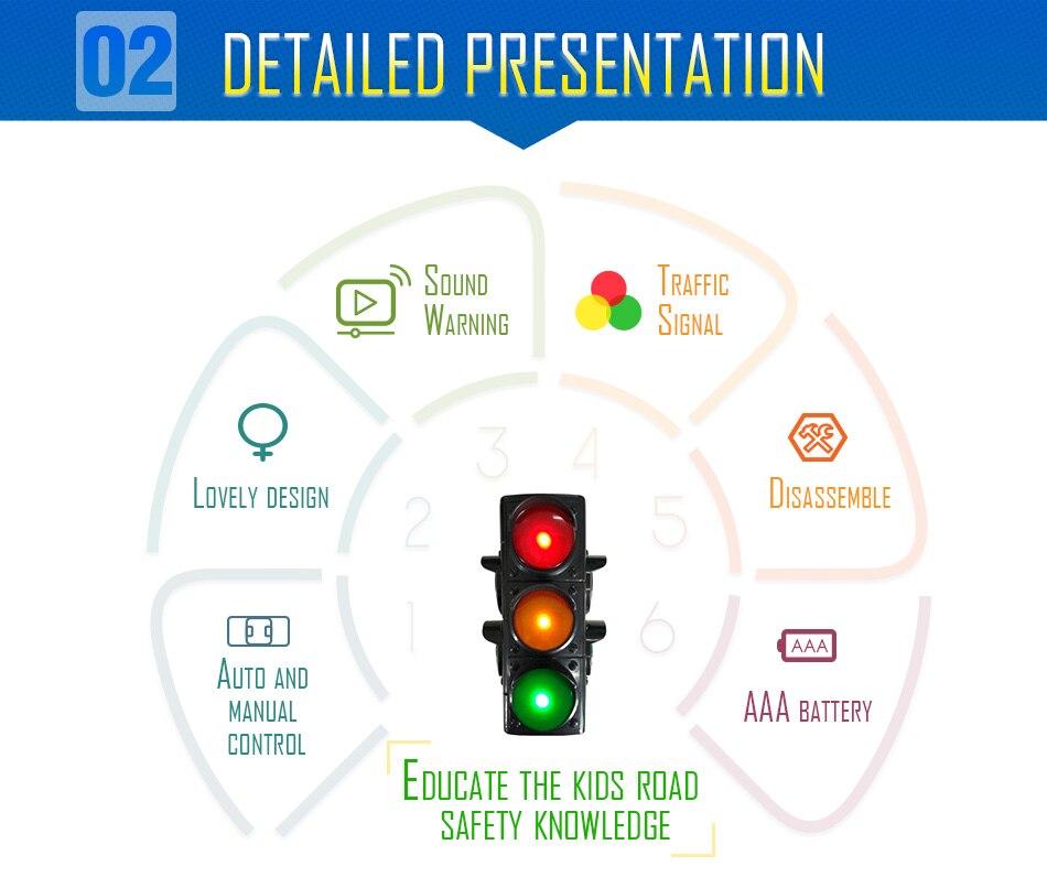 China traffic light light Suppliers