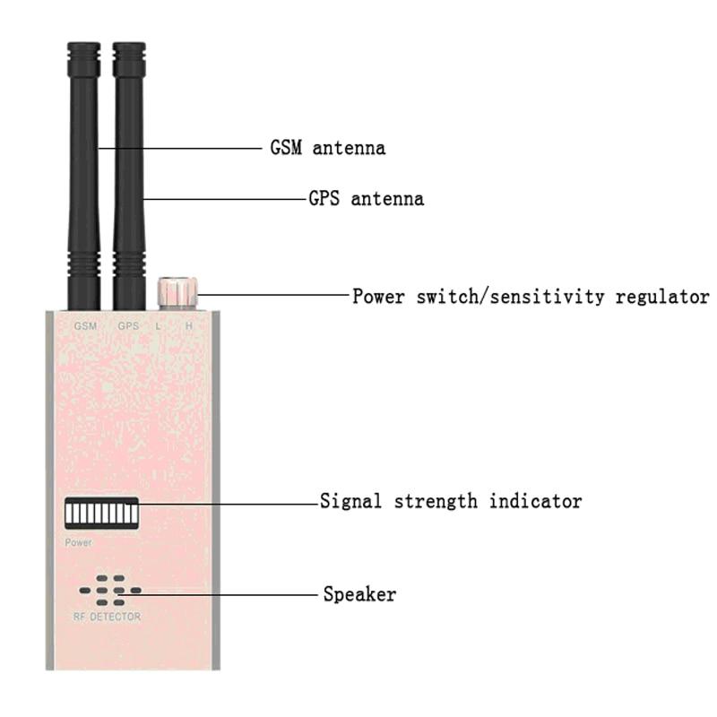 Купить с кэшбэком High Sensitivity Wireless Signal Transmitting Detector with GSM & GPS Dual Antenna for Anti-Wireless AV Tapping with Voice Alarm