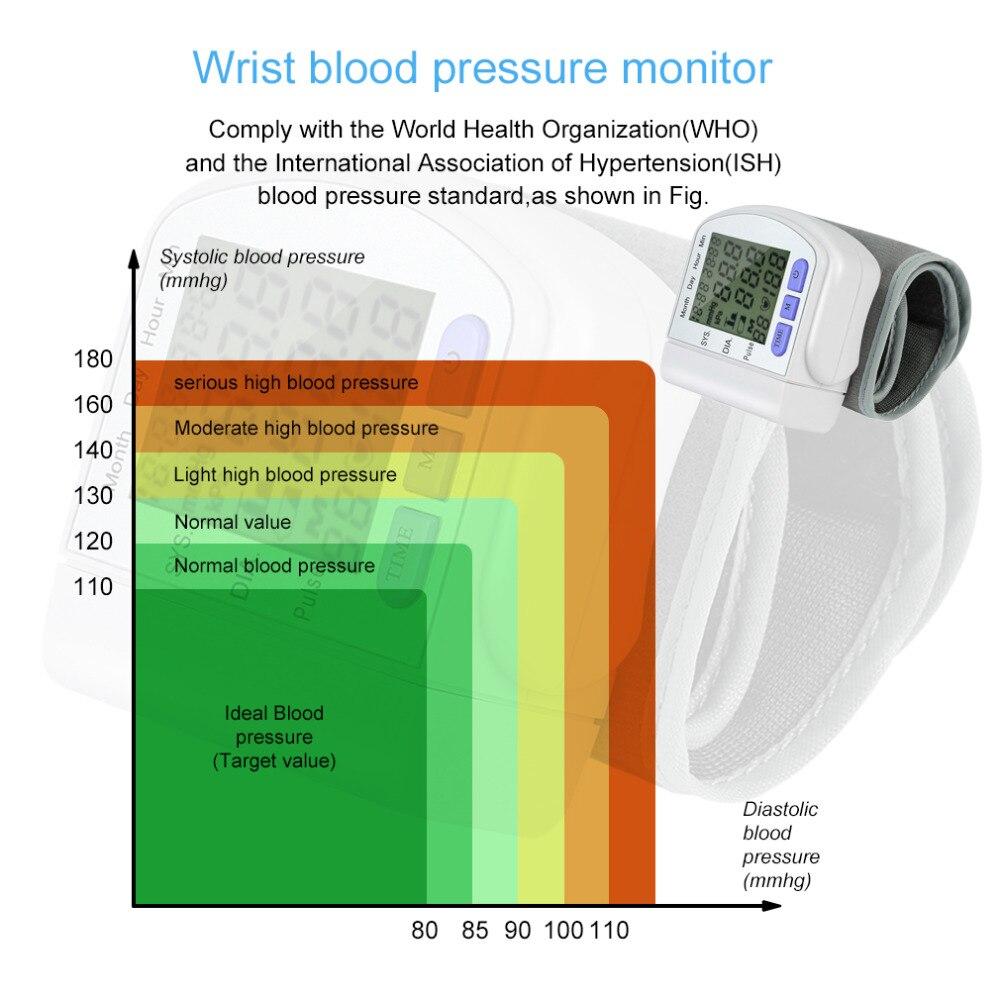 Hot Numérique LCD Automatique Poignet Tensiomètre Heart Beat Pouls Indicateur Mesure de Détail et En Gros De Mode