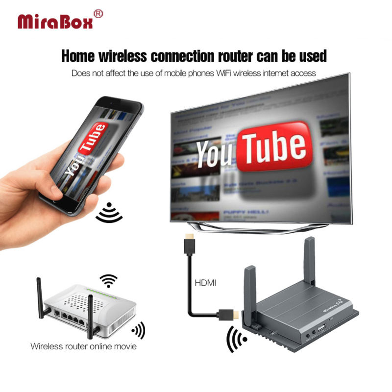 MiraBox 5G auto wifi 5G Airplay box support car and font b home b font both
