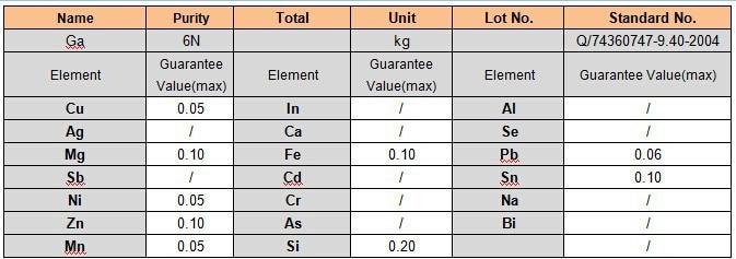 Галлий металл, 99.9999% чистый, 1 кг каждой бутылки, 1000 г нетто