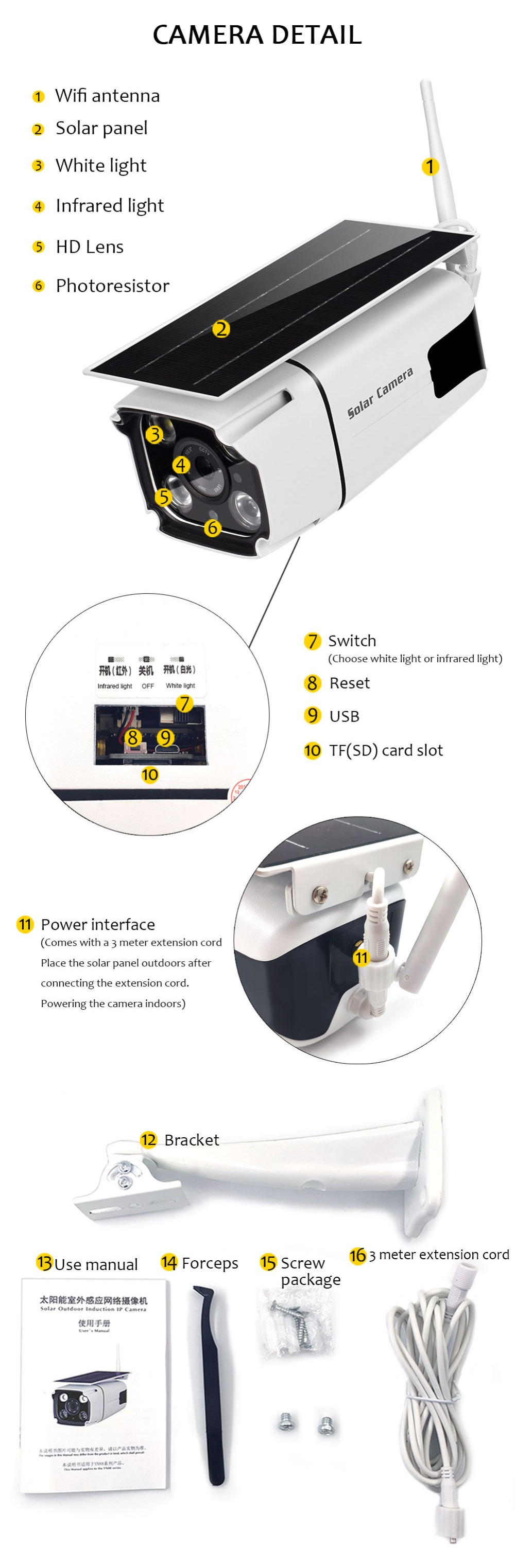 Solar IP Camera (7)