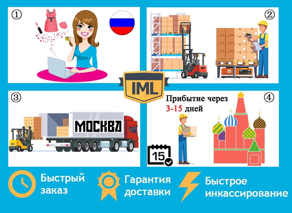 Overseas warehouse