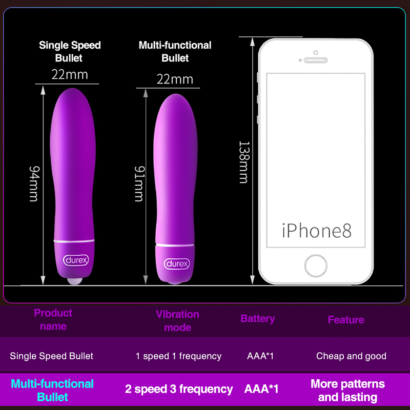 Mini Bullet Vibrating Egg G Spot Clitoris Vagina Stimulate Massager Silicone Sex Dildos for Female Magic Wand Sex Toys for Women