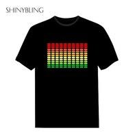 Shingbling