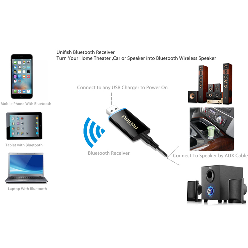 Unifish Wireless Car Home Theater 4.1 Bluetooth Receiver Adapter 3.5 ...