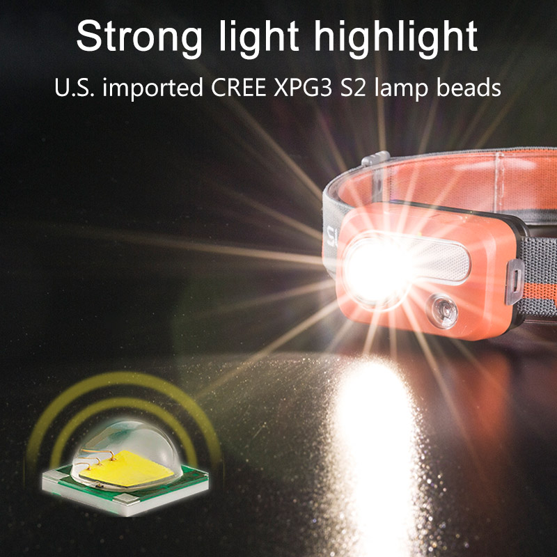 Waterproof IPX7 Hiking Camping LED Headlamp Outdoor SOS Light Multi Modes Ultra Bright Flashlight CLH@8
