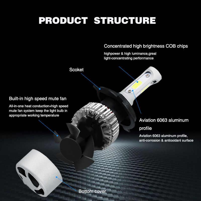 Super bright Auto Car H8 H11 H7 H4 H1 LED Headlights 6500K Cool white 72W 8000LM COB Bulbs Diodes Automobiles Parts Lamp