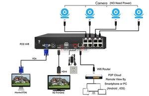Image 2 - 8CH 4MP 4CH 5MP 1080 P H.265 NVR מלא HD 8 ערוץ אבטחת CCTV NVR ONVIF P2P ענן רשת וידאו מצלמת ip מערכת
