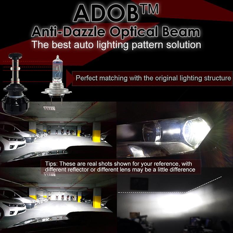 CNSUNNYLIGHT Car Turbo LED Headlight Kit Canbus H7 80W 10000LM Super Bright Replace Bulb with Anti-Dazzle Beam No Error Warning (5)