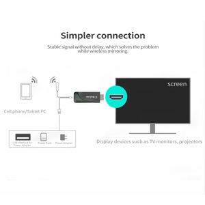 Image 5 - MiraScreen D7 TV Stick 2.4G+5G 1080P HDMI Miracast Airplay WiFi Display Receiver Dongle Support for Windows Andriod IOS