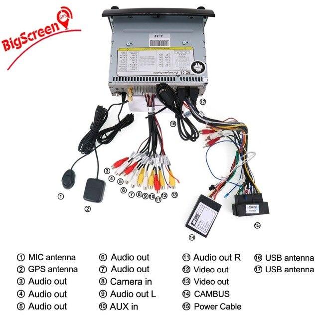 PX6 4 + 64 Android 10. Автомобильный DVD стерео Мультимедиа для Fiat Ducato 2006 + CITROEN Jumper PEUGEOT Boxe радио GPS Navi аудио стерео карта