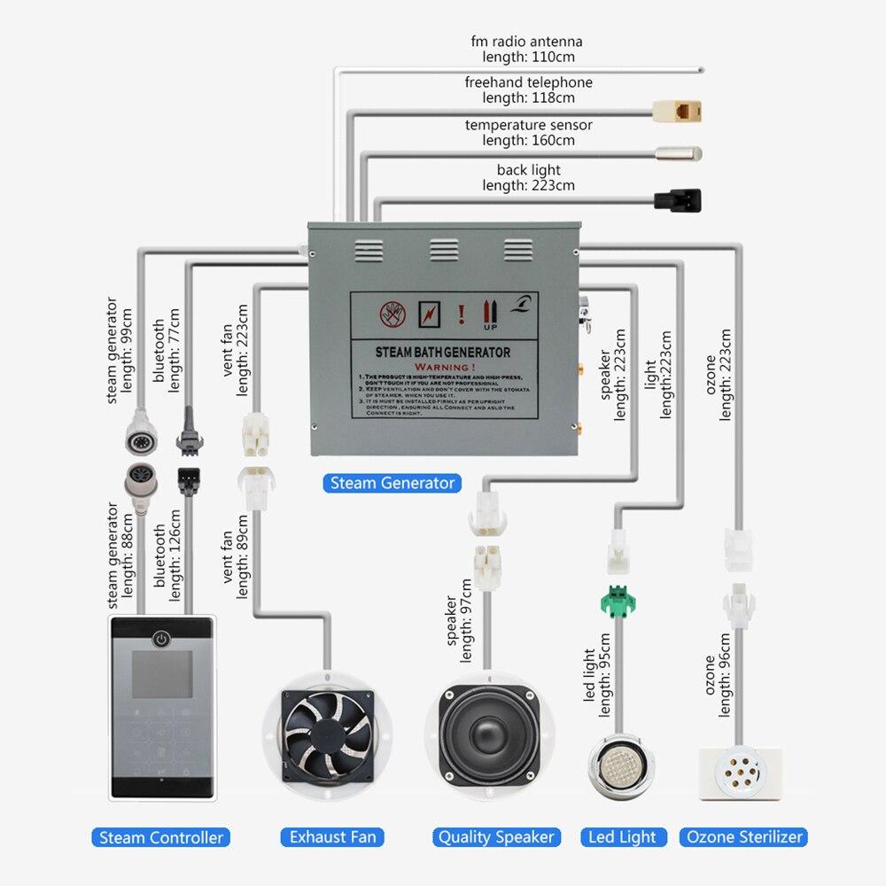 hight resolution of 9kw 380v brass auto drain shower steam generator wet steam sauna accessories bluetooth spa bath ozone sterilizer for steam room in sauna rooms from home