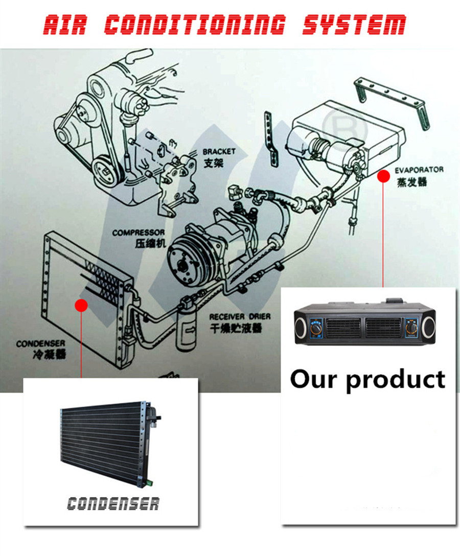 Universal A/C 24V Underdash Evaporator for Auto Car Truck Air Conditioner - 4