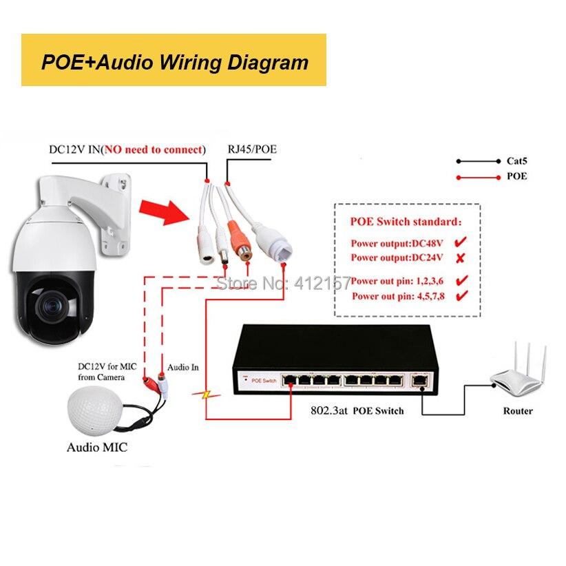 Cctv Wiring Diagram Download Wiring Diagram