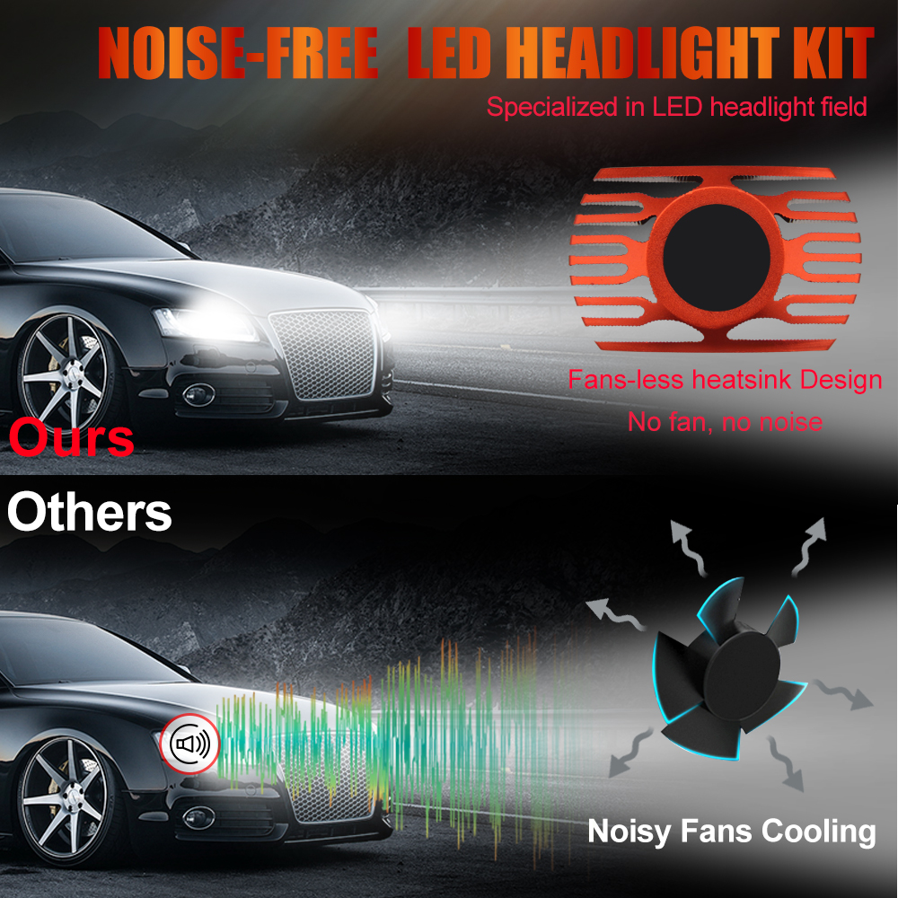 BraveWay H4 H7 Led Car Headlight Bulbs 12V 80W H8 H9 H11 Led Auto Lampada 12000LM 9005 HB3 9006 HB4 CSP Chip Led Fog Light 6500K in Car Headlight Bulbs LED from Automobiles Motorcycles