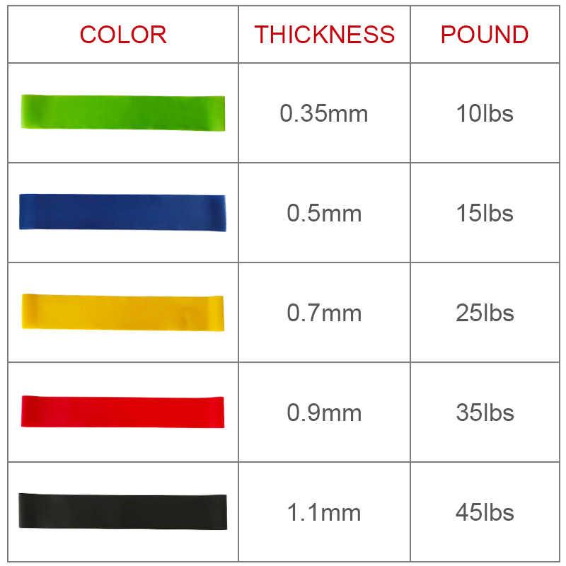 Taśmy oporowe gumka 5 poziomów Crossfit trening sprzęt do ćwiczeń Pilates Sport trening siłowy sportowe gumki recepturki