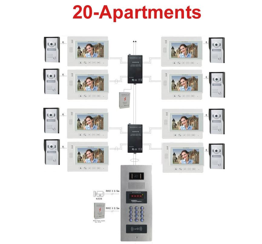 US $3078.97 6% OFF|ZHUDELE Multi Home Video Door Phone Intercom System on
