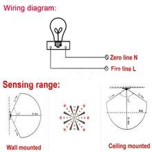 PIR Motion Sensor E27 Base Automatic Body Infrared IR  Detector Holder Socket for indoor Wall Light LED Bulb Light AC170V-250V