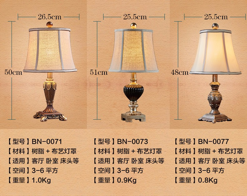 China table lamp vintage Suppliers