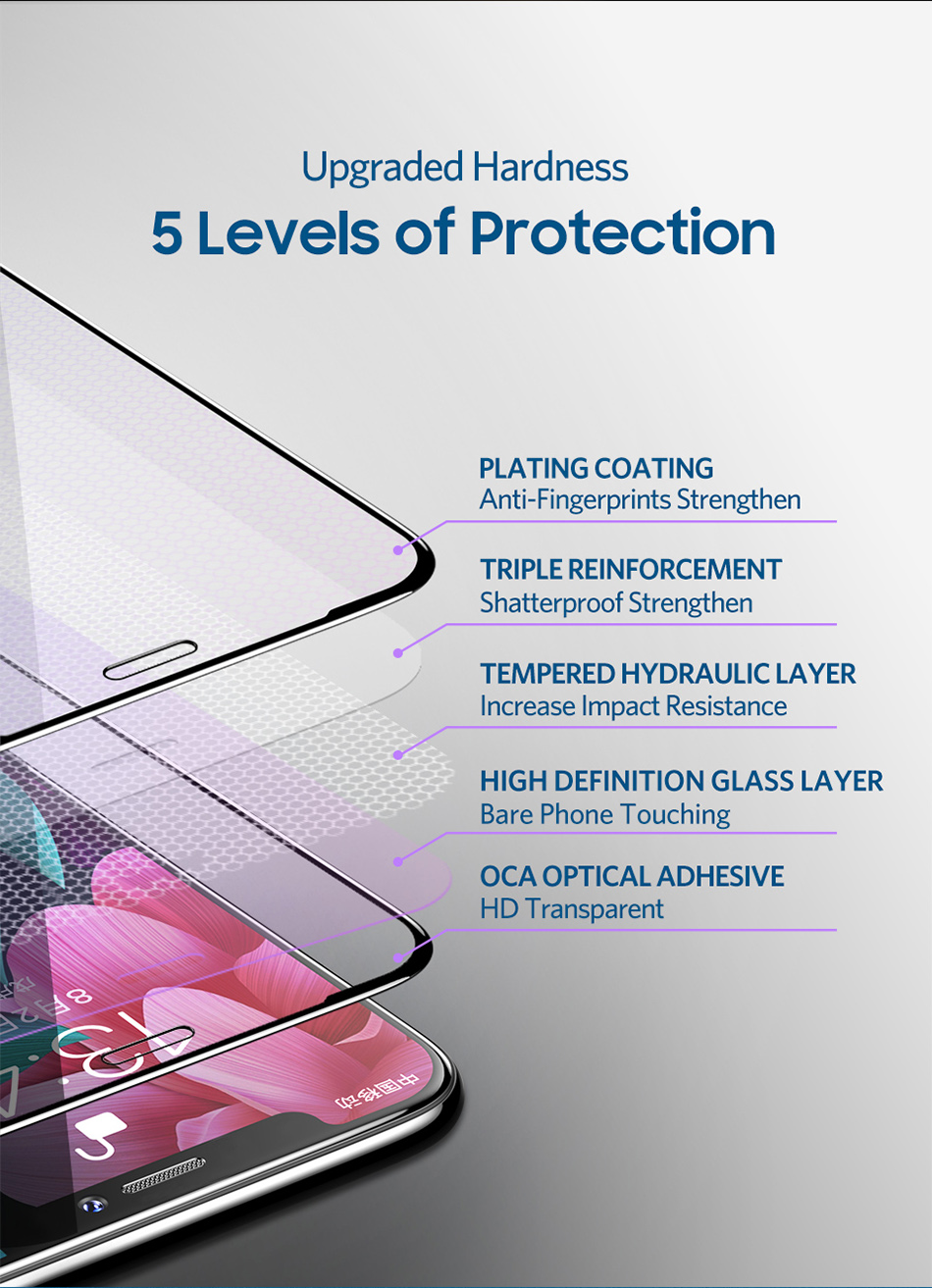 Benks 0.3mm Full Cover Tempered Glass For iPhone XS 5.8'' XS MAX 6.5'' XR 6.1 HD Screen Protector Anti Blu Ray Glass Front Film (7)