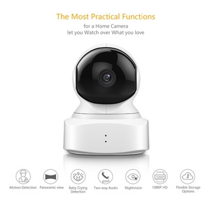 Image 2 - YI Cloud Home Camera 1080P HD Wireless IP Security Camera Pan/Tilt/Zoom Indoor Surveillance System Night Vision Motion Detection