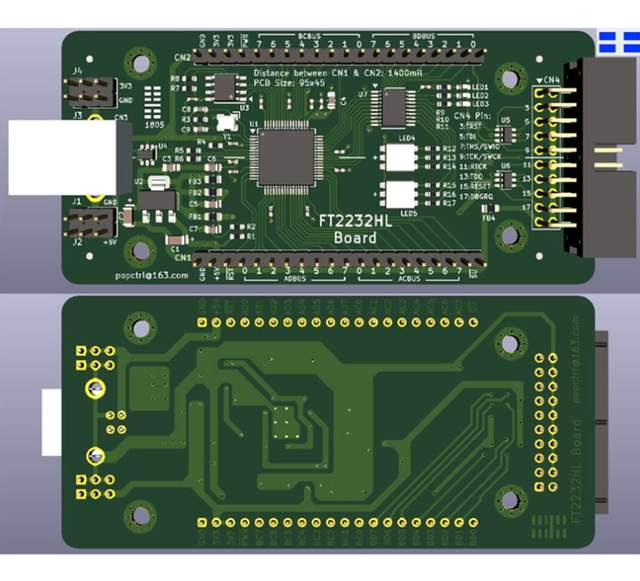 Openocd Stm32