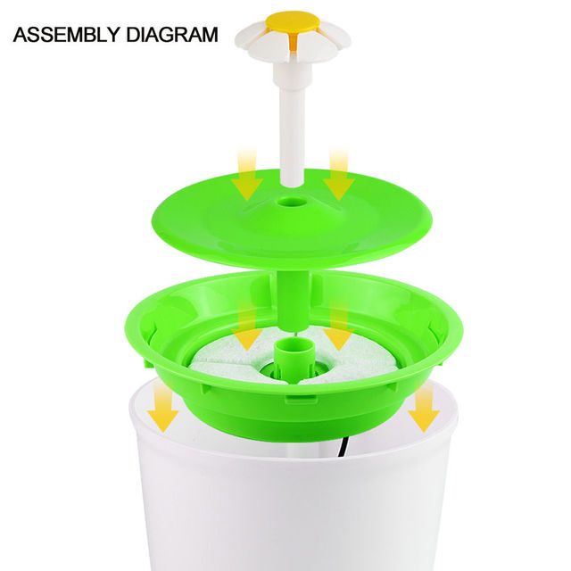 Automatic Cats Auto Drinking Fountain Water Dispenser Feeder Cat Water Bowl Filtered Pet supplies 1.6L Auto Dog Feeder Drinker 5