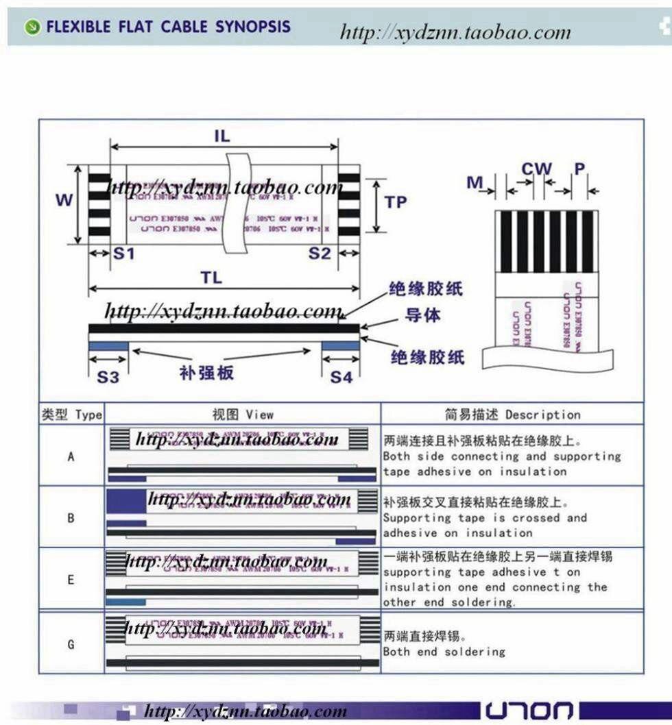 AANGEPASTE ORDE-in Data Kabels van Consumentenelektronica op  Groep 1