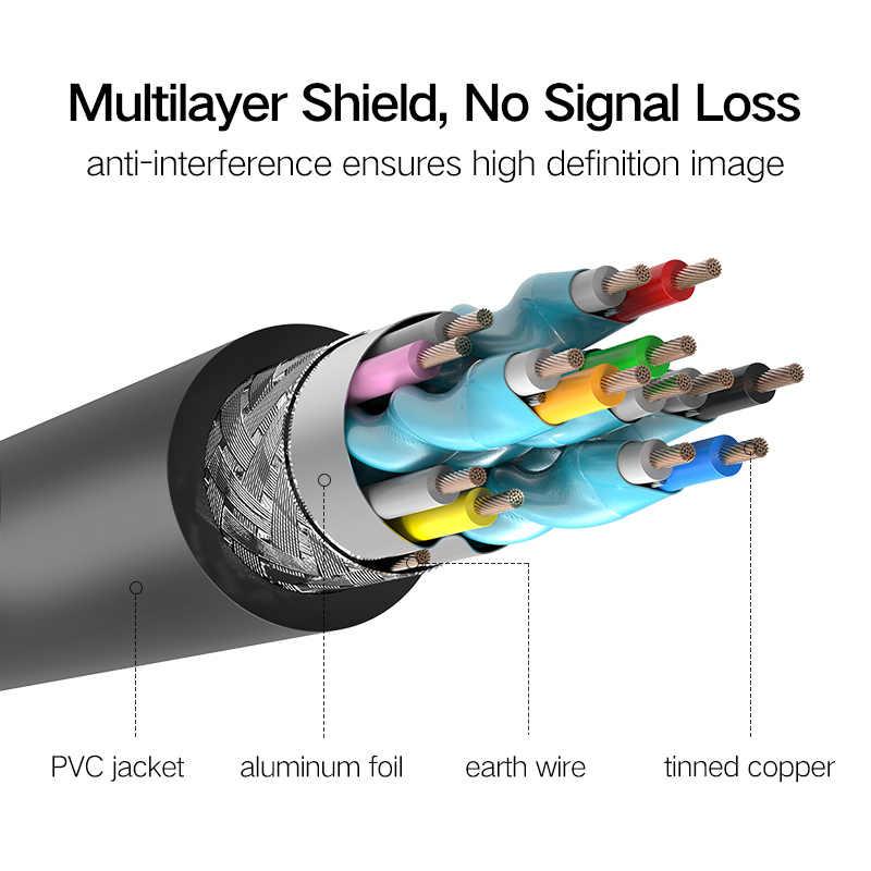 Ugreen высокое качество 3D 1080 P HDMI кабель со штыревыми соединителями на обоих концах для подключения HDMI адаптер с разъемом Ethernet Поддержка 4 K * 2 K Full HD для Apple TV XBox PS3 XBox