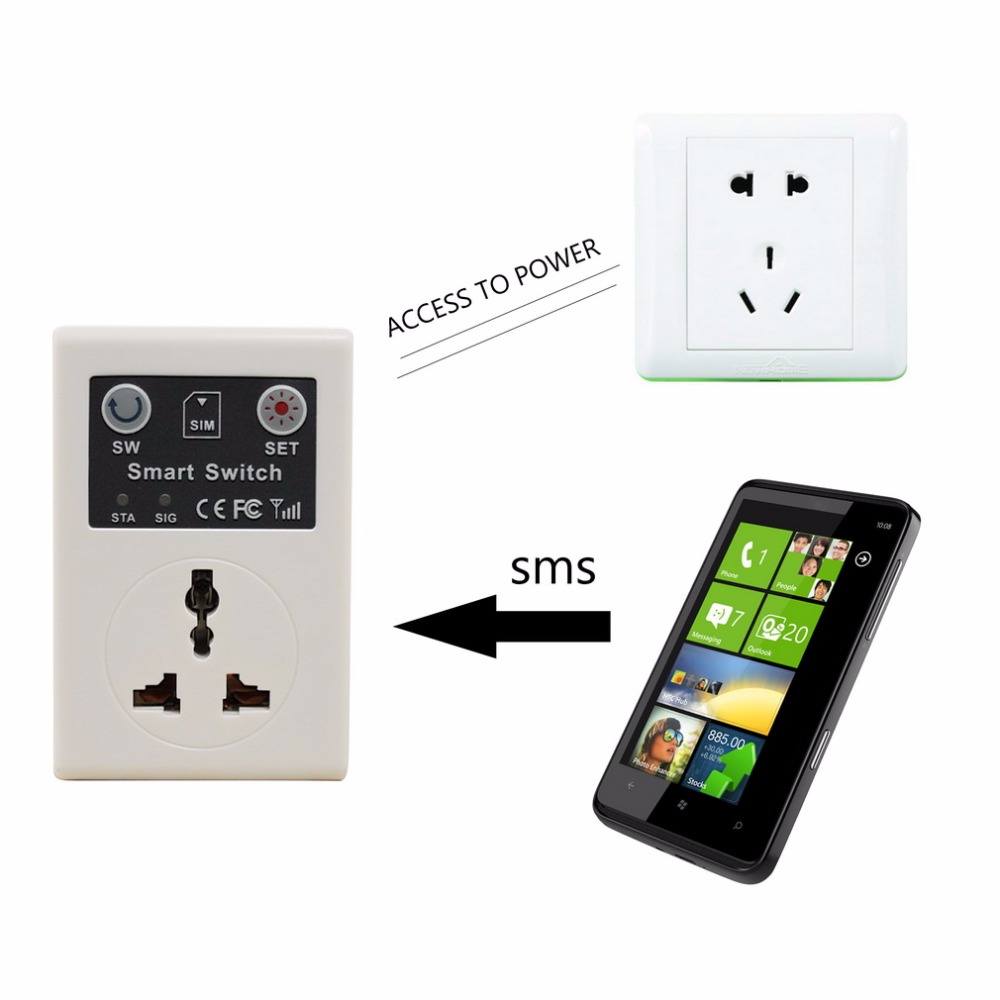 Newest 220V Phone RC Remote Wireless Control Smart Switch GSM Socket Power UE UK Plug for Home Household Appliance newest eu uk 220v phone rc remote wireless control smart switch gsm socket power plug for home household appliance free shipping