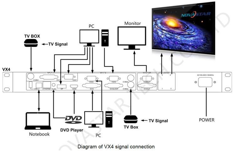 VX4-4
