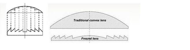 20 mm fresnel lente tamanho menor lente óptica para lente diy