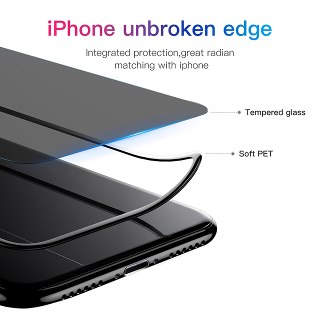 Full Coverage Tempered Glass Screen Protector – Apple iPhone