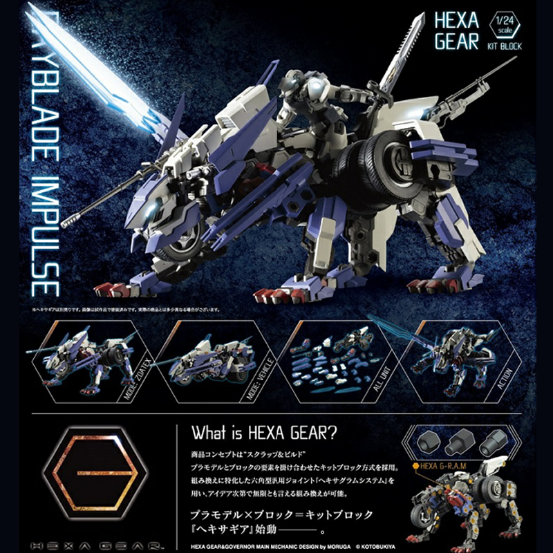 2017 New Arrive  Japanese imports Kotobukiya HG001 1/24 HEXA GEAR Sword tiger assembly model Christmas gift or Collection SW001 салфетки hi gear hg 5585