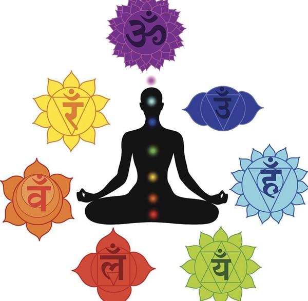 Représentation des 7 chakras, mandalas