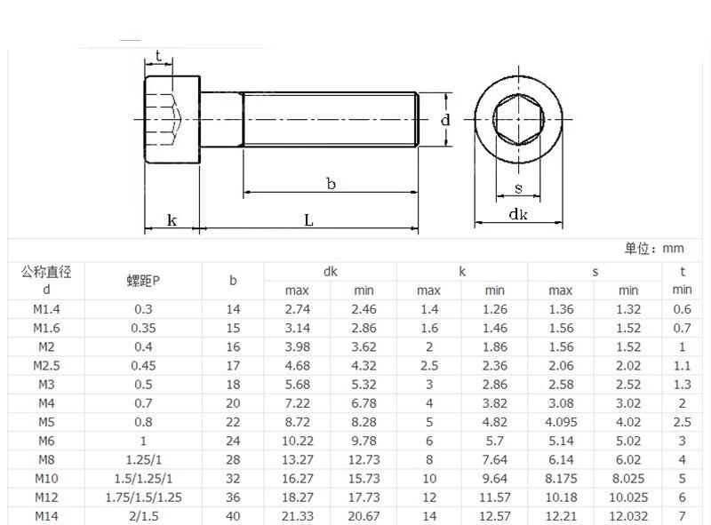 25 unidades m6 x 45 interior hexagonal tornillos din 912 acero inoxidable a2