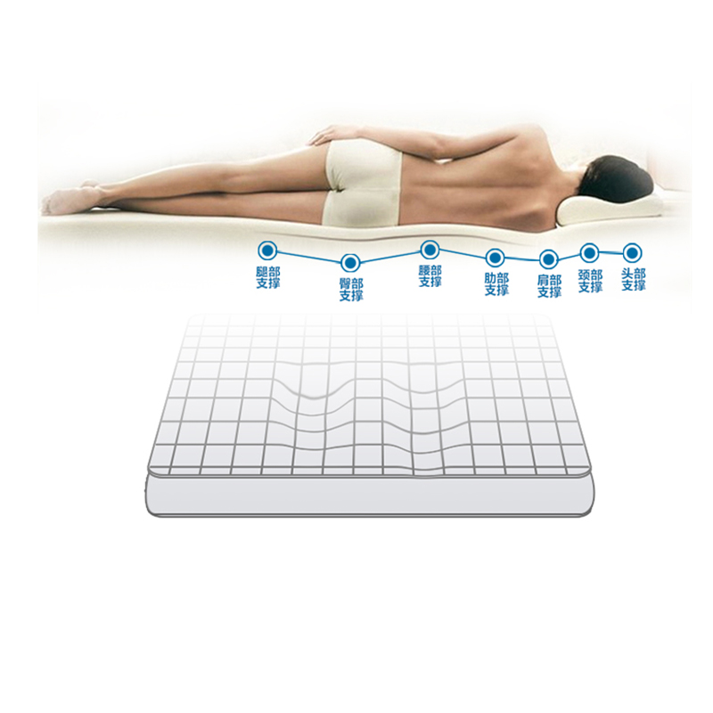 2019 Memory foam mattress portable mattress for daily use bedroom furniture mattress dormitory bedroom