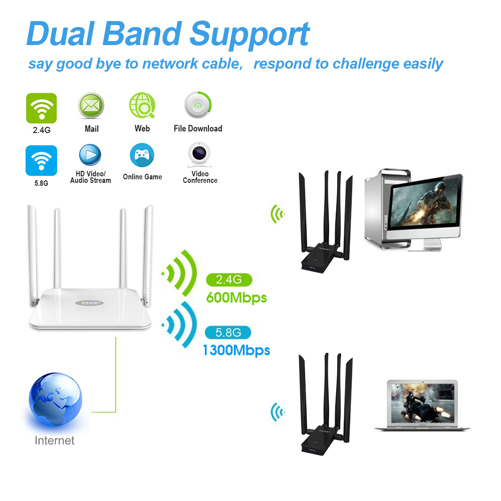 EDUP 5 GHz 802.11ac wi-fi adaptador 1900 mbps wifi de larga distancia usb receptor 4 * 6dBi antenas de Banda Dual USB 3.0 Adaptador de Ethernet