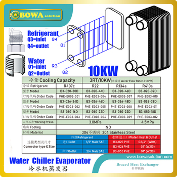 3RT/10KW PHE evaporator of water chiller can reduce equipment overal size to build standard and modulized products