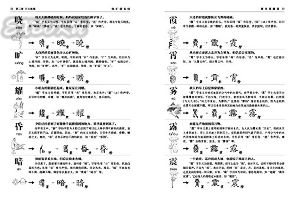 China chinese character Suppliers