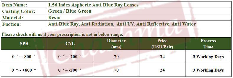 1.56 index anti blue ray