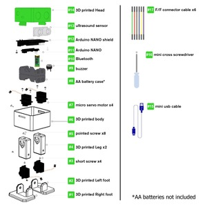 Image 5 - Keyestudio DIY Project Starter Kit For Arduino OTTO Robot (No 3D Body Printer Parts)