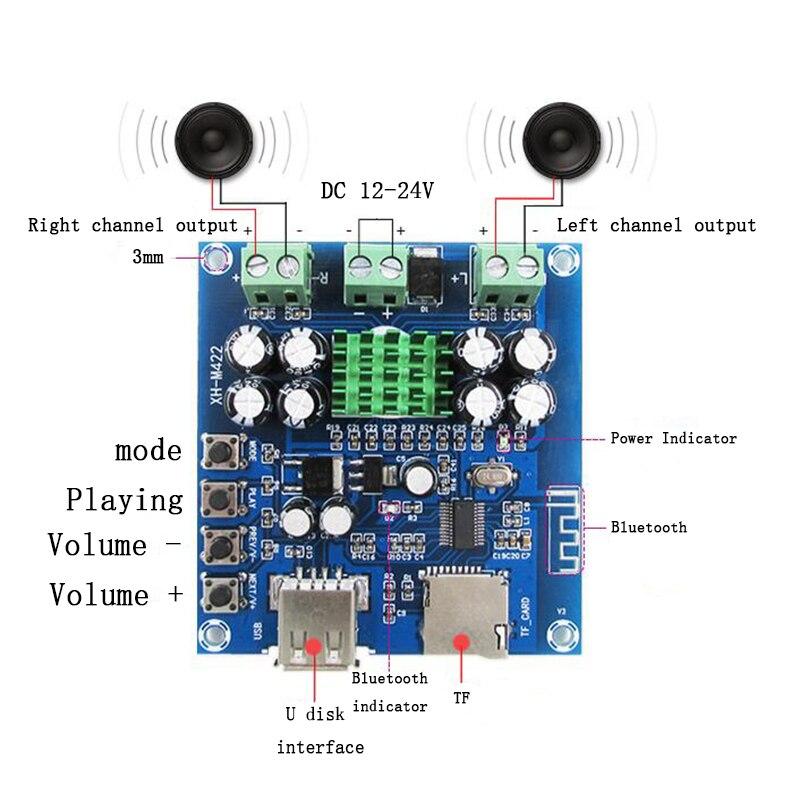 TPA3116D2 Bluetooth amplificador de doble canal 50 W + 50 W DC 12-24 V apoyo TF tarjeta disco Wireless amplificadores Bluetooth