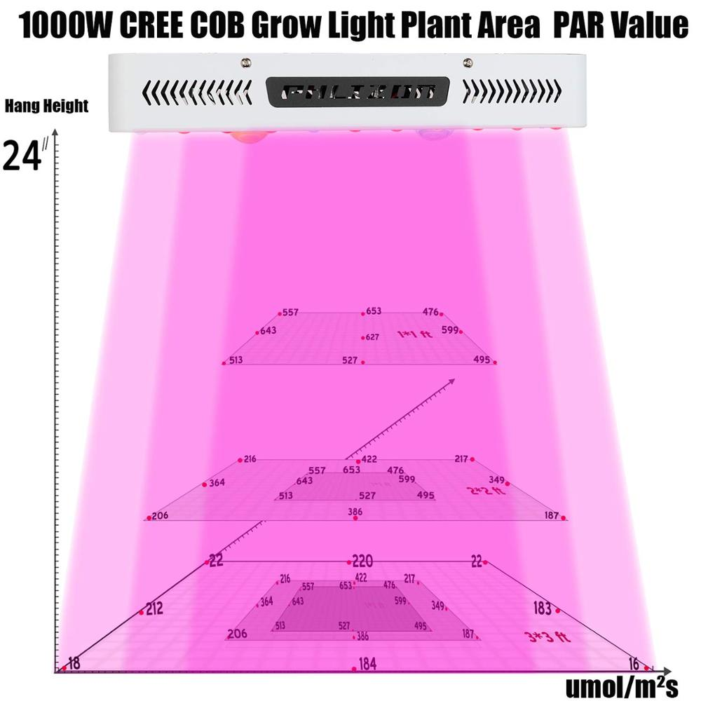 Image 5 - Phlizon 1000w COB Led Grow Light Full Spectrum UV IR Indoor Plant Greenhouse Hydroponic Veg Flower with certifications Dual Chip-in Growing Lamps from Lights & Lighting